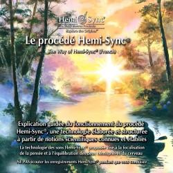 CD de démonstration du procédé HS